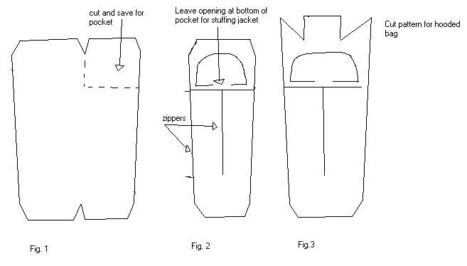 Diy sleeping bag liner diy do it your self for Net making instructions