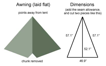 how to make a tyvek tent footprint
